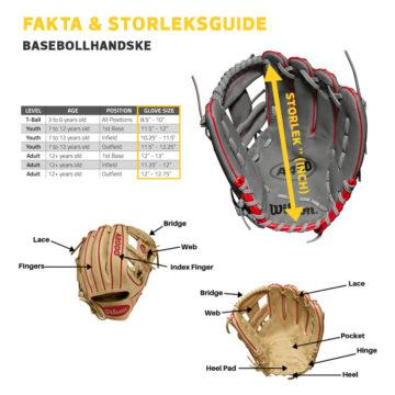 Produktguide – Basebollhandske-SBSK